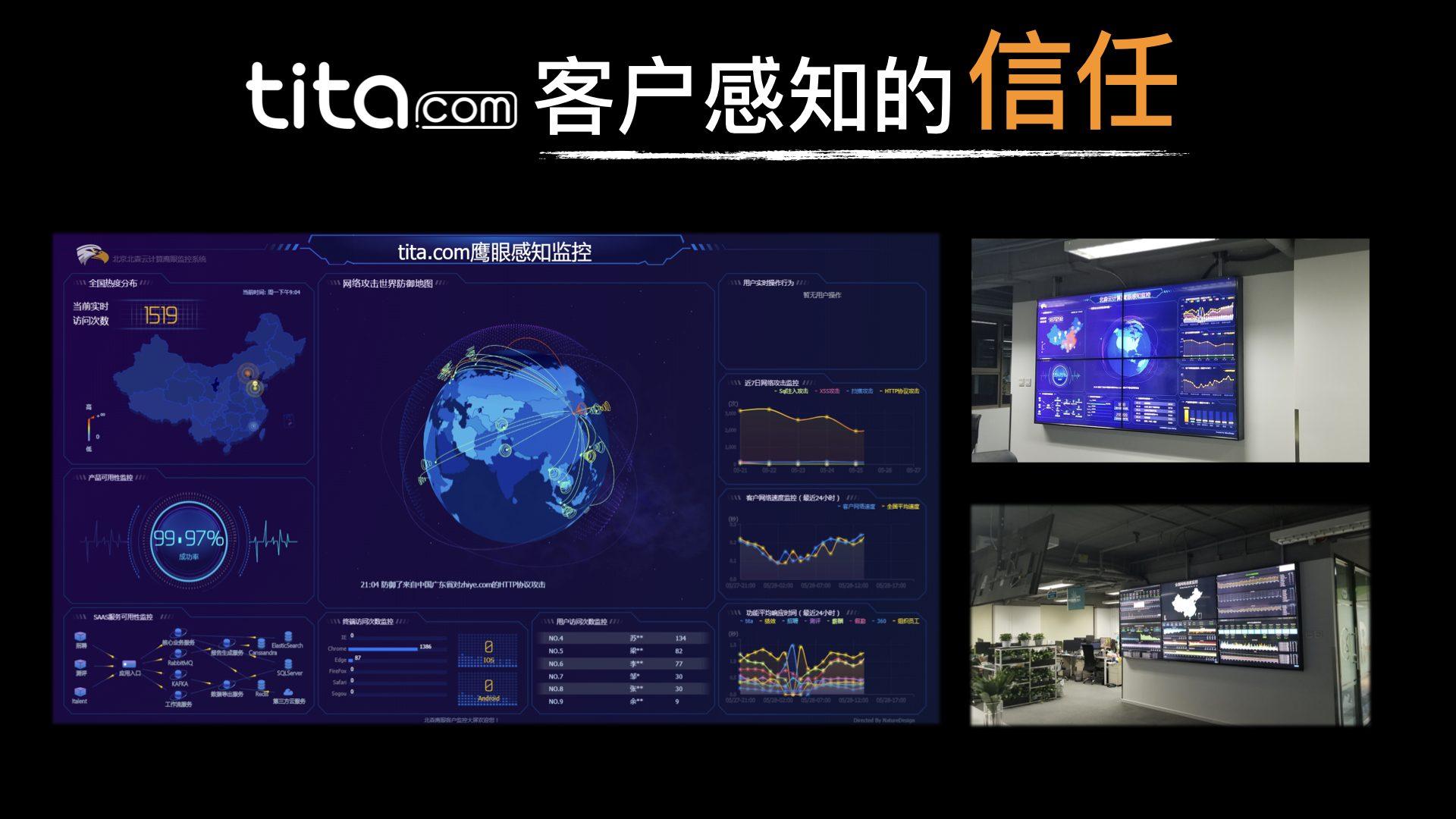 Tita《数据安全保障》 @2020