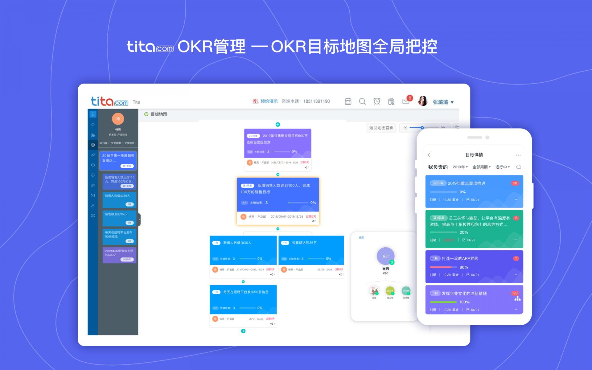 OKR管理 —OKR目标地图