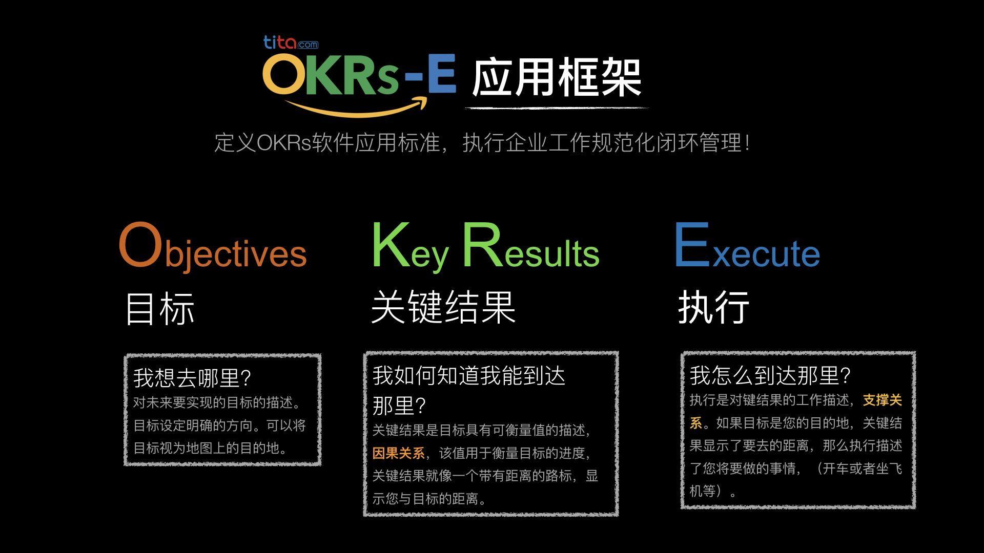 Tita OKR-E应用框架