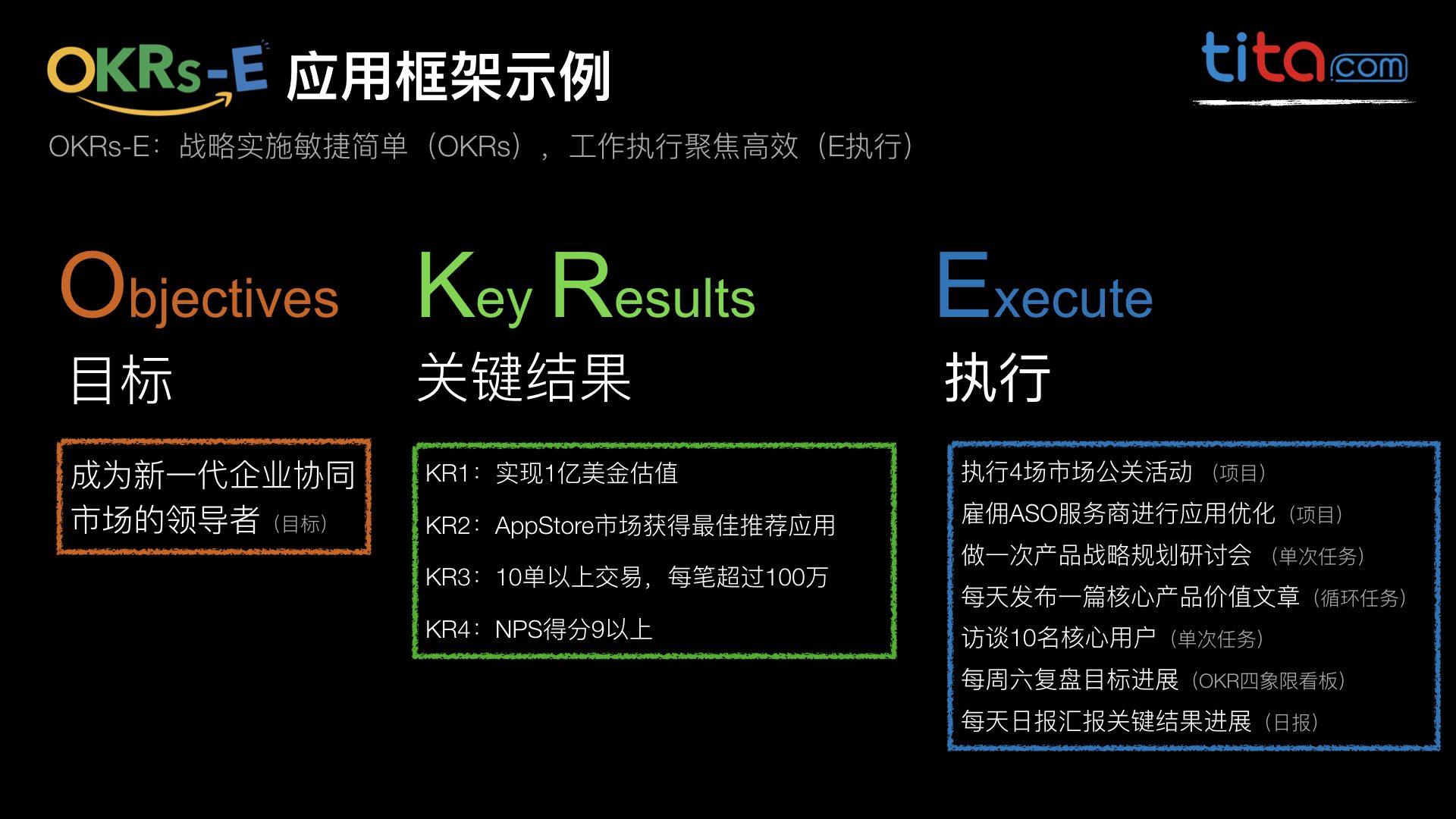 OKRs-E 目标管理和工作计划执行软件平台