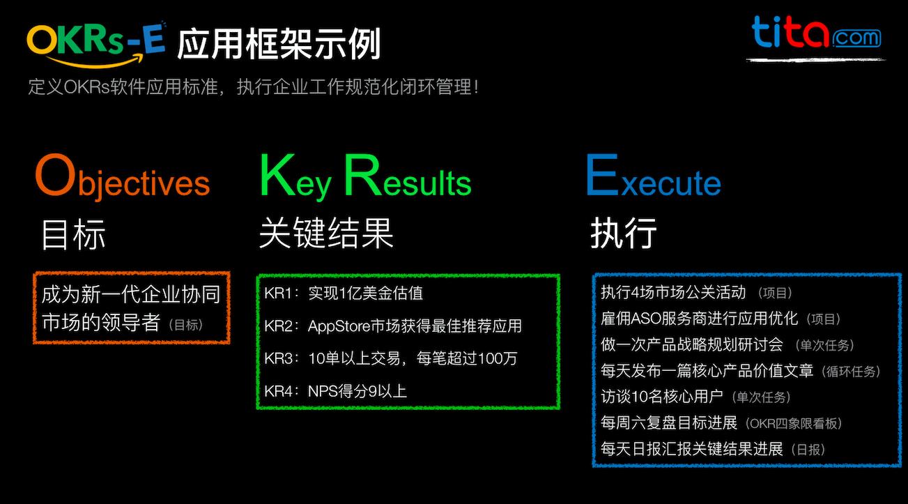 OKRs-E应用框架示例