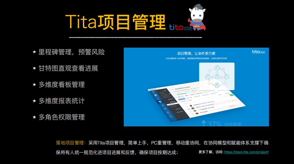 Tita | 如何有效杜绝项目风险