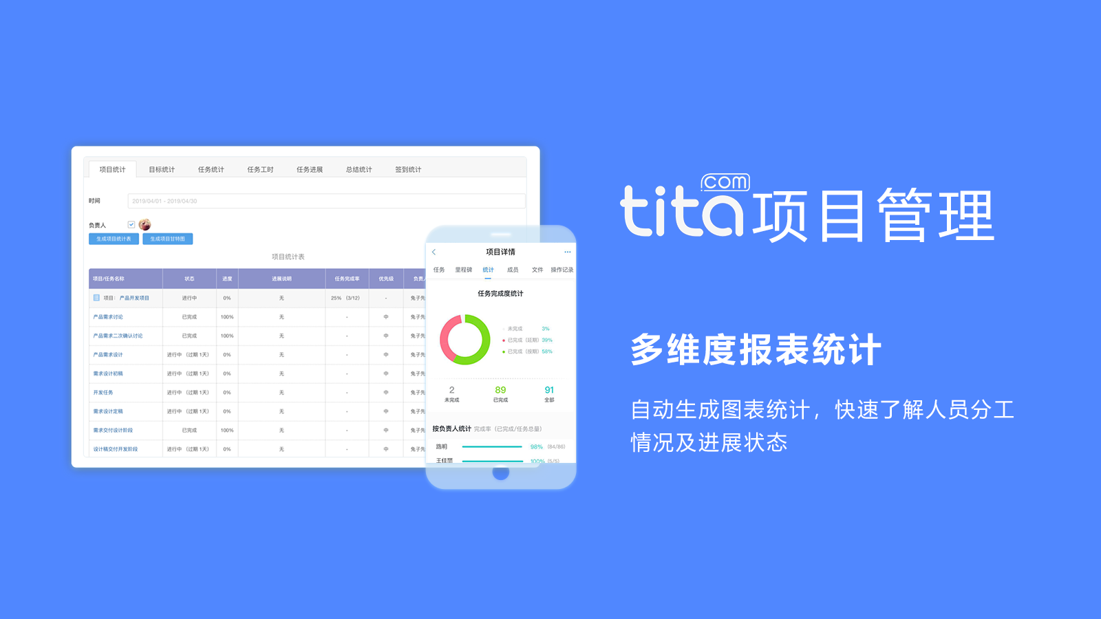 Tita 如何工具化管理项目范围