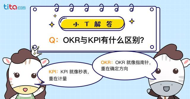 OKR给绩效管理带来什么?| Tita