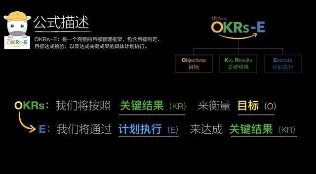 OKR和Scrum – 通过OKRs-E连接两个强大的框架