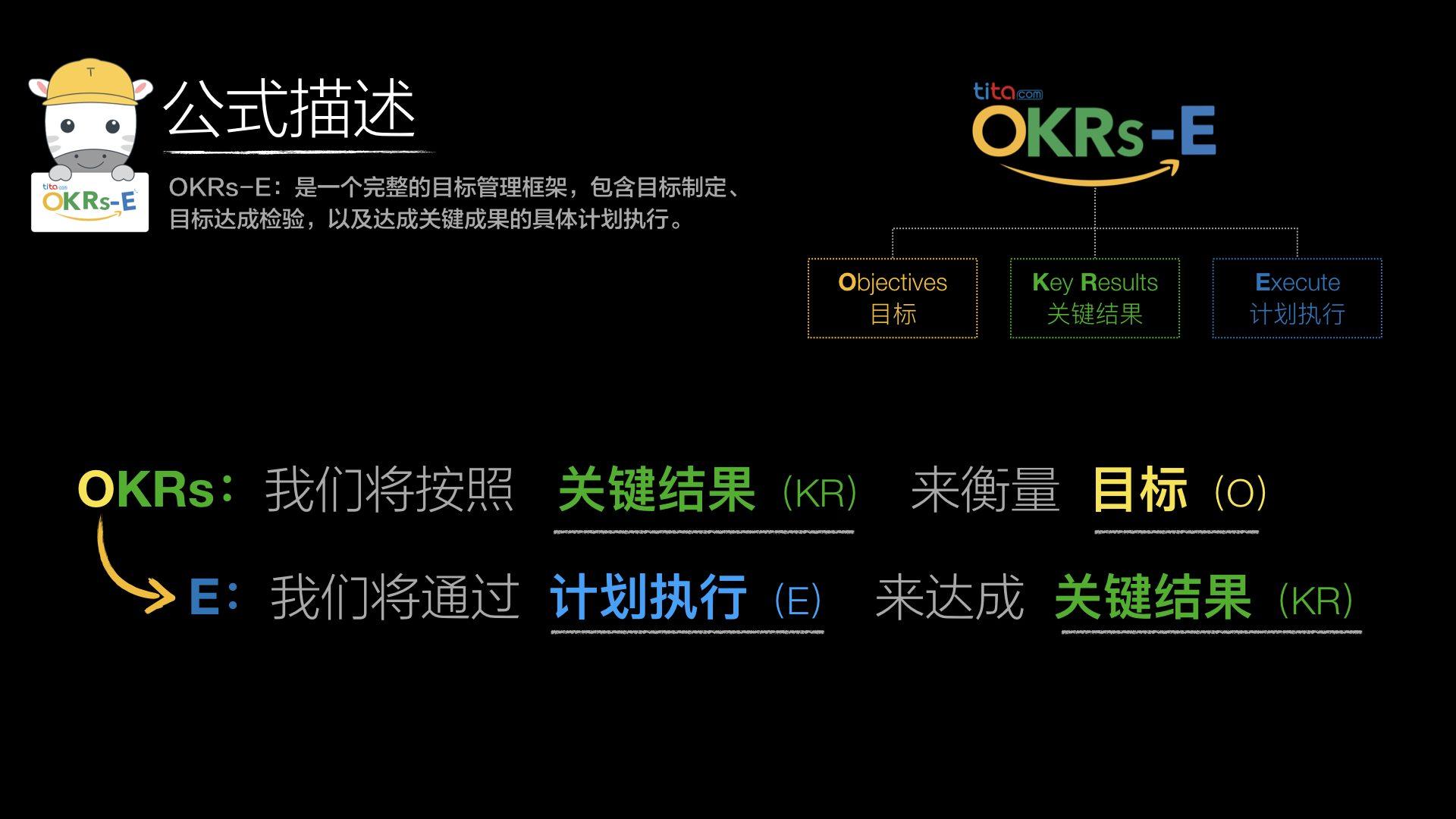 OKRs-E公式(图片来源:tita.com)