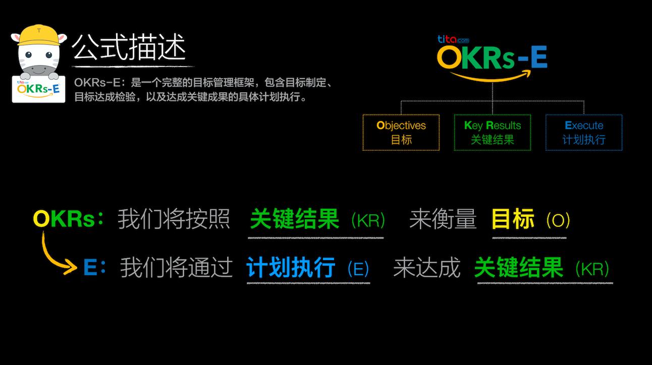今日头条张一鸣:OKR是确保信息通畅是底层逻辑