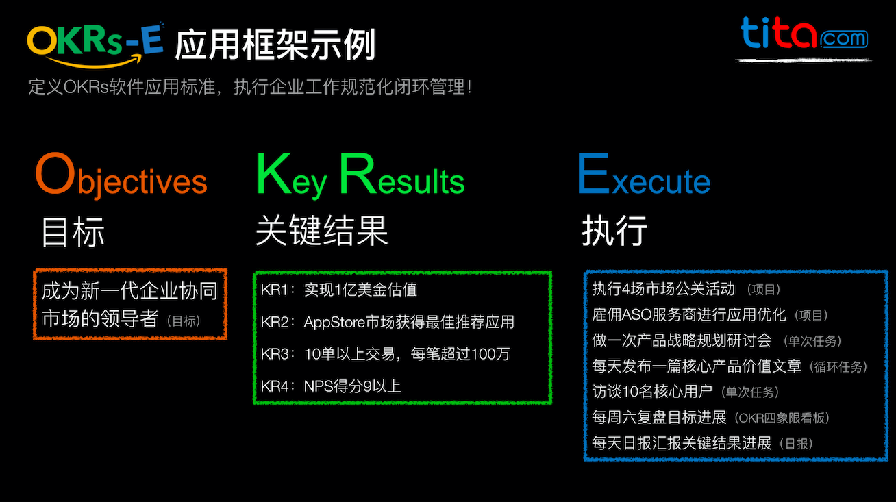OKRs-E应用框架