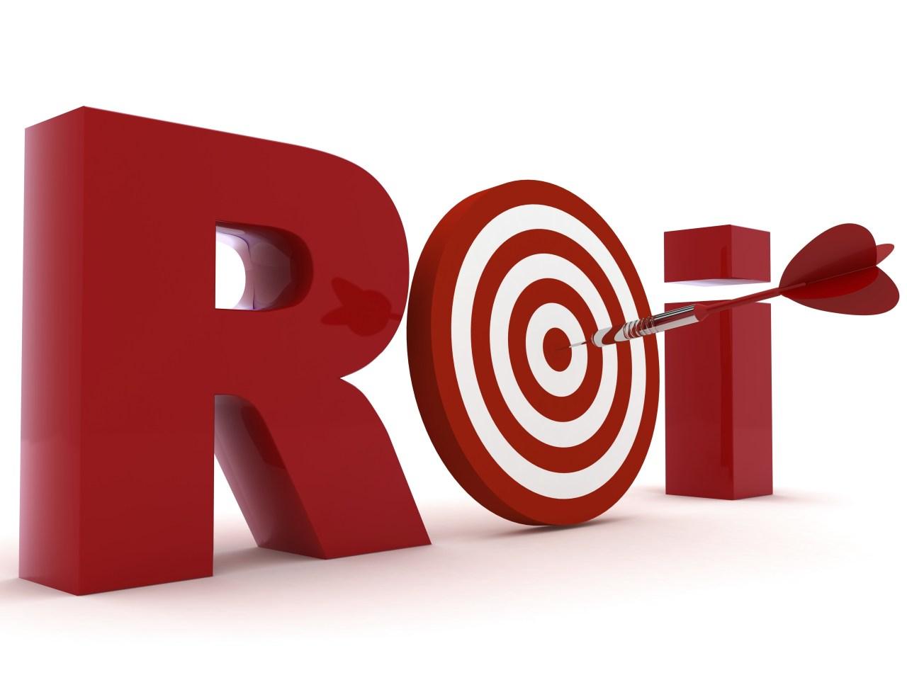 在公司使用OKR的投资回报率ROI是多少?