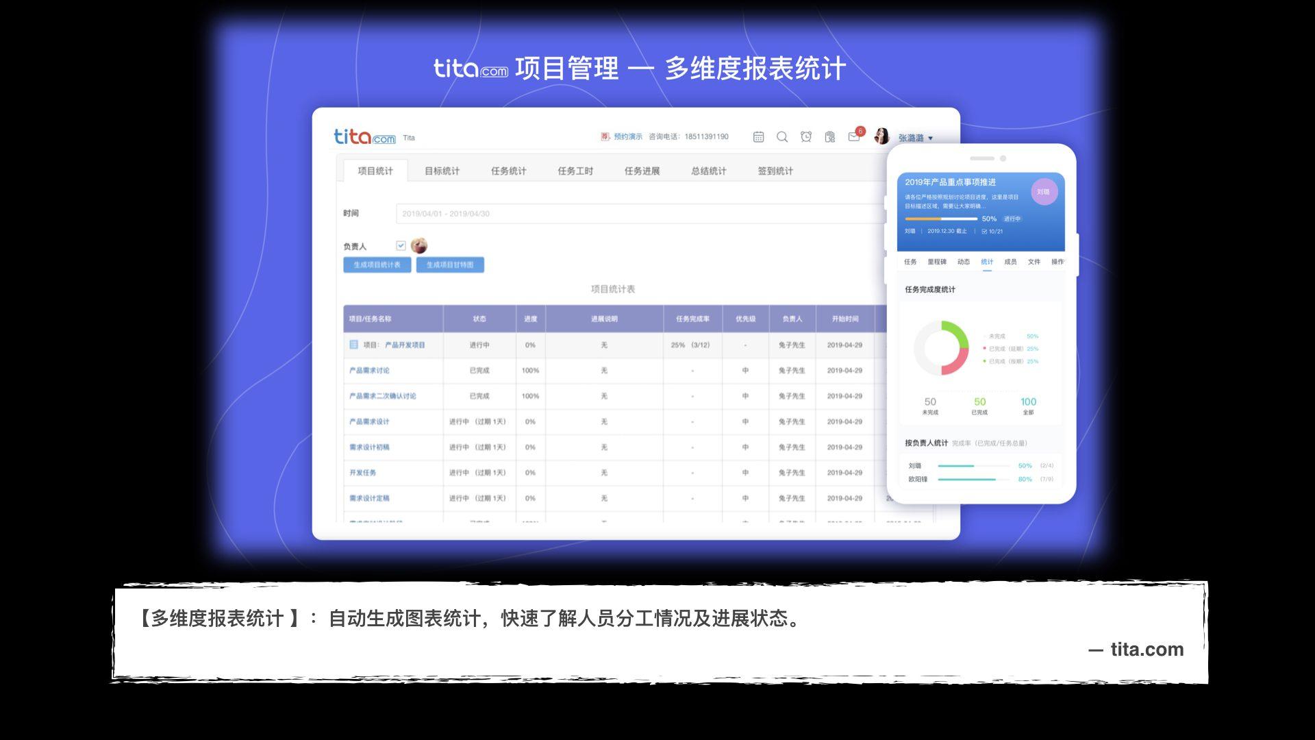 Tita《企业项目管理》产品介绍@2020