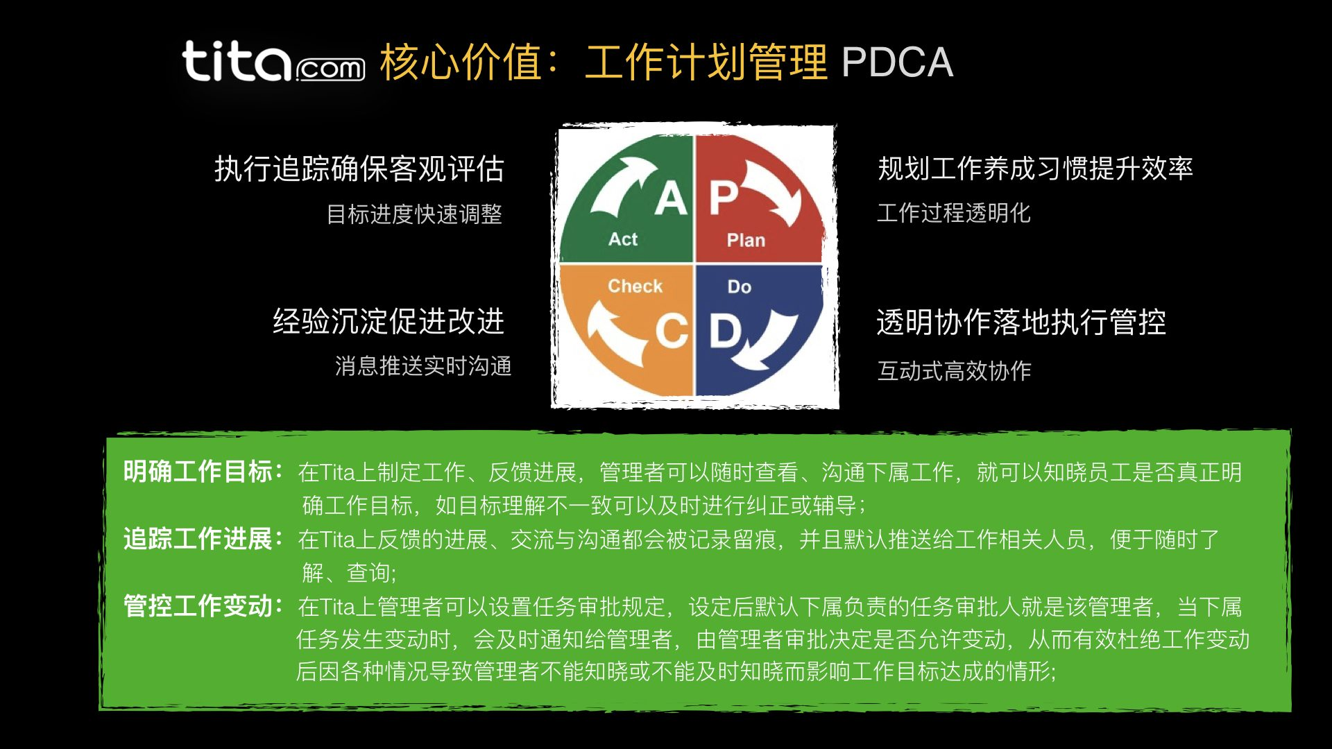 Tita《企业工作计划管理》产品介绍 @2020