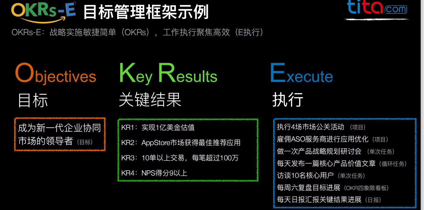 更适合中国企业的 OKR ,OKRs-E