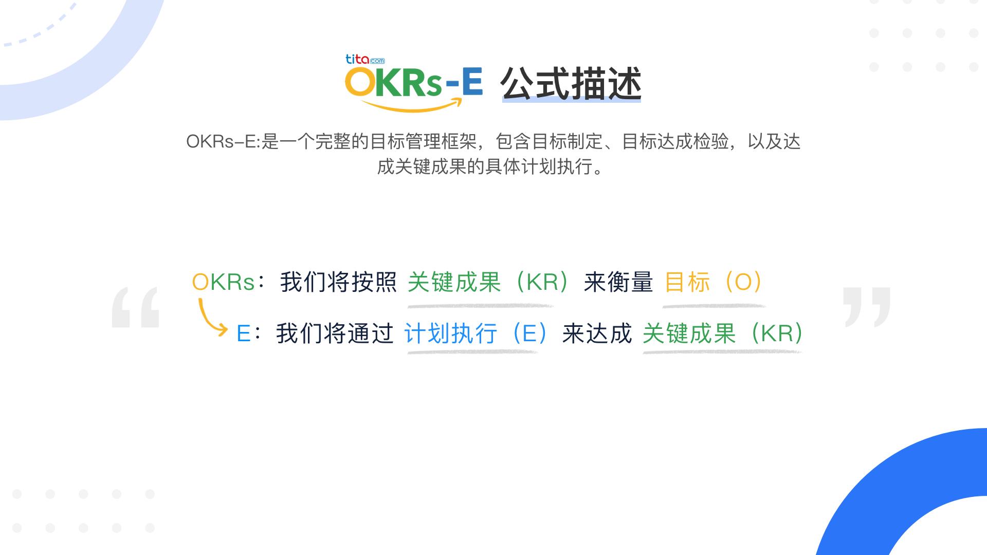定义,编写和实现 OKR 的终极指南