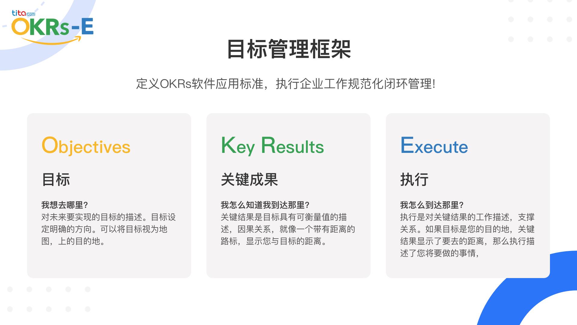 OKRs-E:定义产品团队的目标