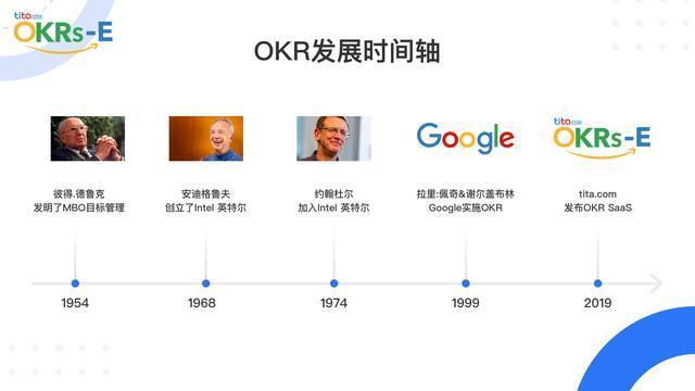 OKR 和目标设定理论 GST 如何进行融合