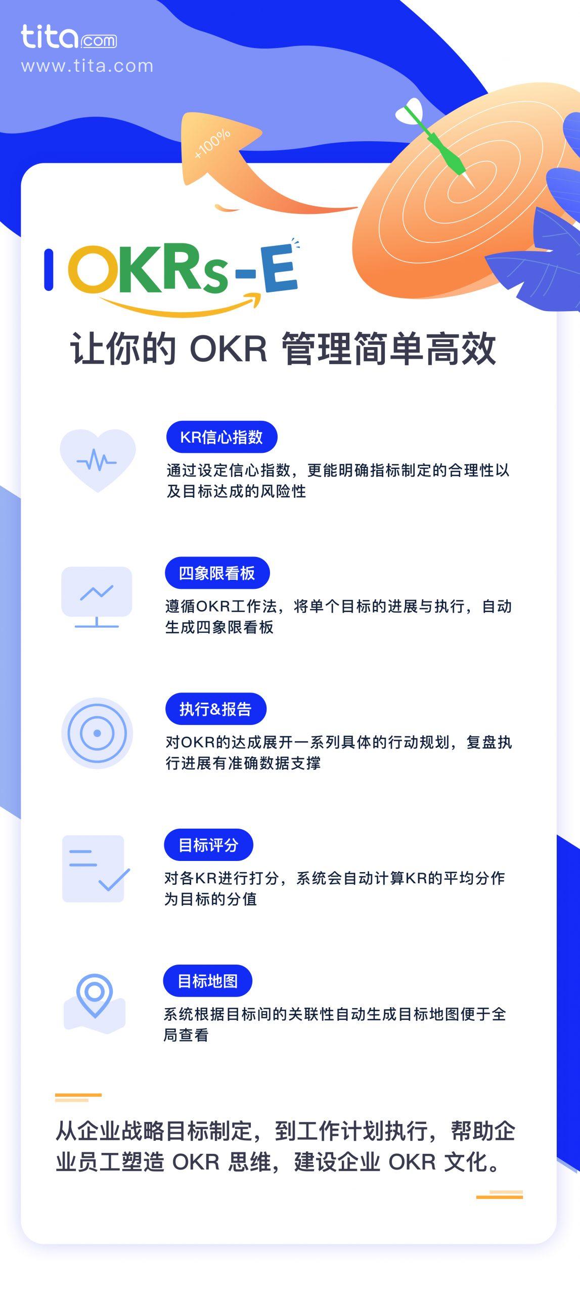 企业微信 钉钉 飞书 应用商店如何安装 Tita