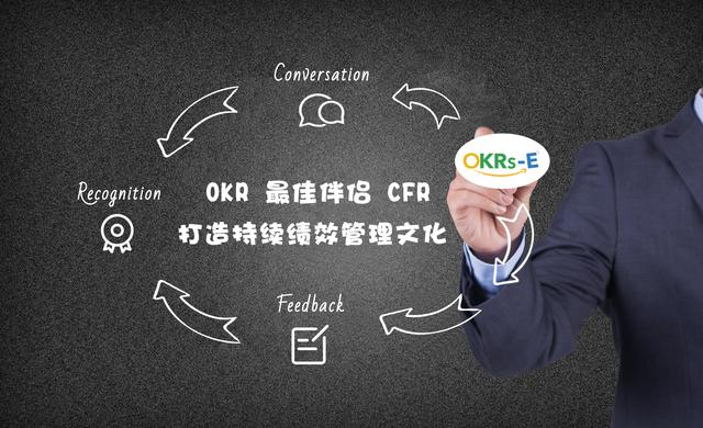 如何使用OKR计划您的日常工作