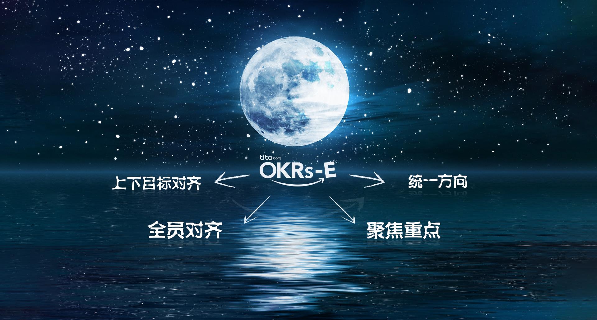 经典OKR实施方法的6个步骤