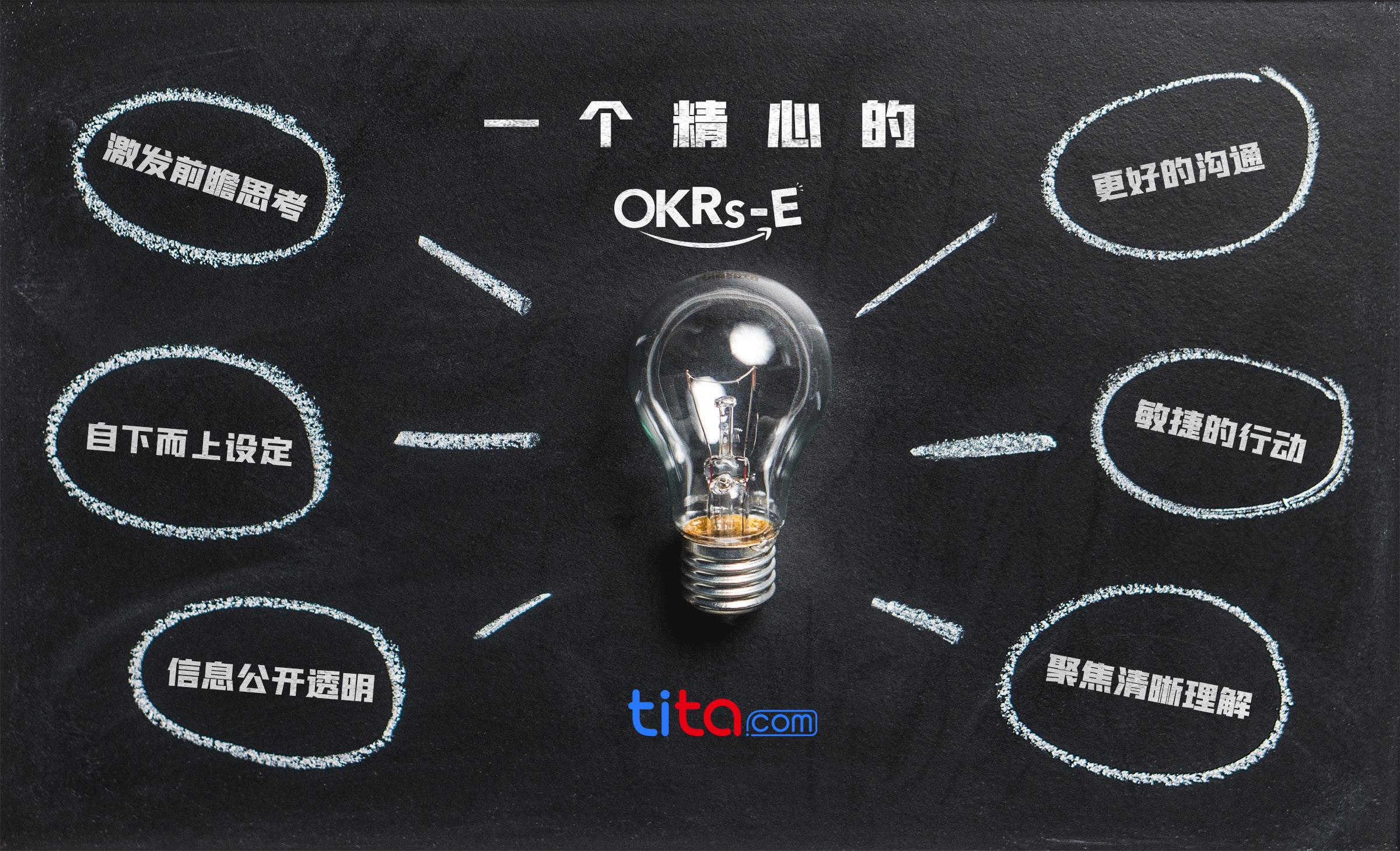 OKR清单:您的公司准备好实现目标和关键结果了吗?