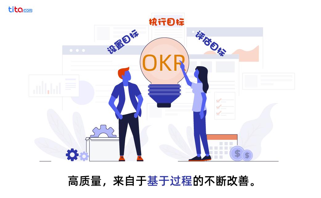 OKR成功故事:我的 OKR 仪表盘让我出名了!