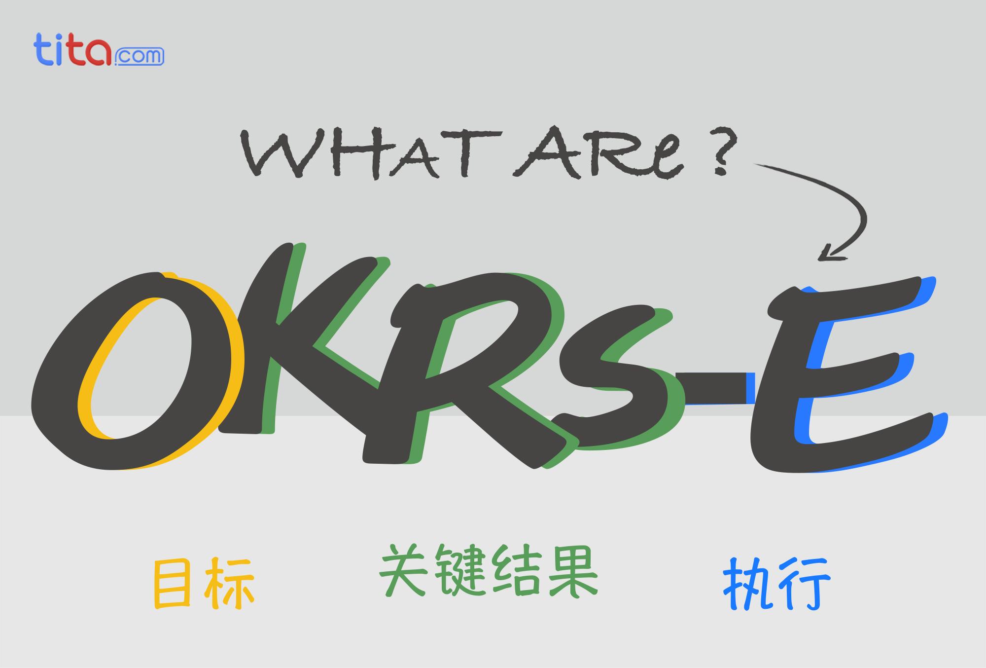 OKR教练技术:OKR强调定性目标与定量目标相结合