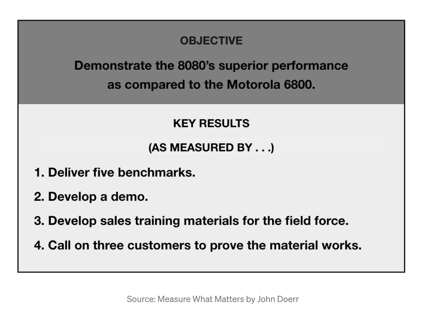 解析目标与关键结果法(OKR)