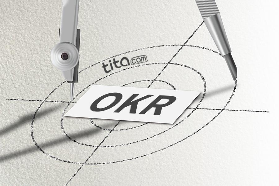 OKR制定案例(以业务部门为例)插图