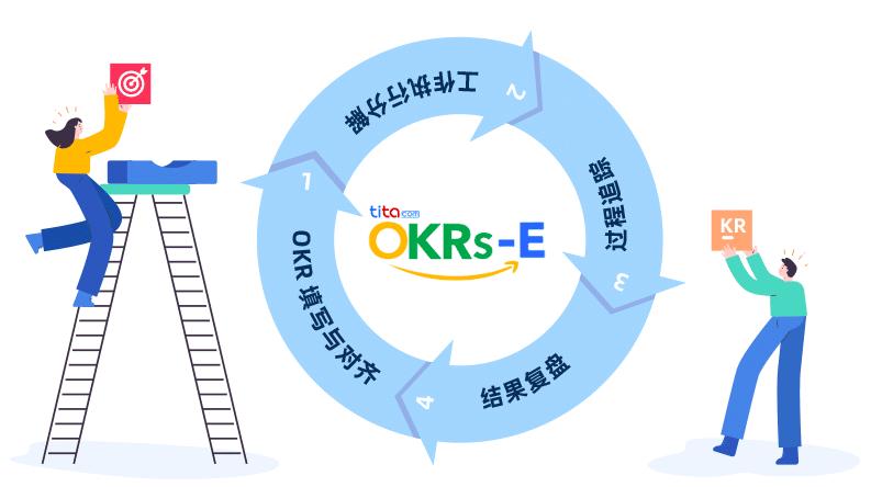 APP 升级贴 — 全新的【OKR 目标】重磅来袭